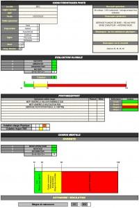2-Diagnostics ergonomiques aux postes de travail