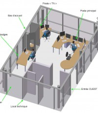 4-Vue 3D de lamenagement propose lors de letude ergonomique