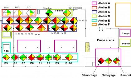 5-Cartographie des risques ergonomiques aux postes de travail dun atelier realisee avec loutil de diagnostic NOVERGO-Diag