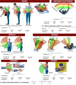 1-Standards-ergonomiques-en-vigueur-utilises-pour-realiser-les-diagnostics-ergonomiques-aux-postes-de-travail